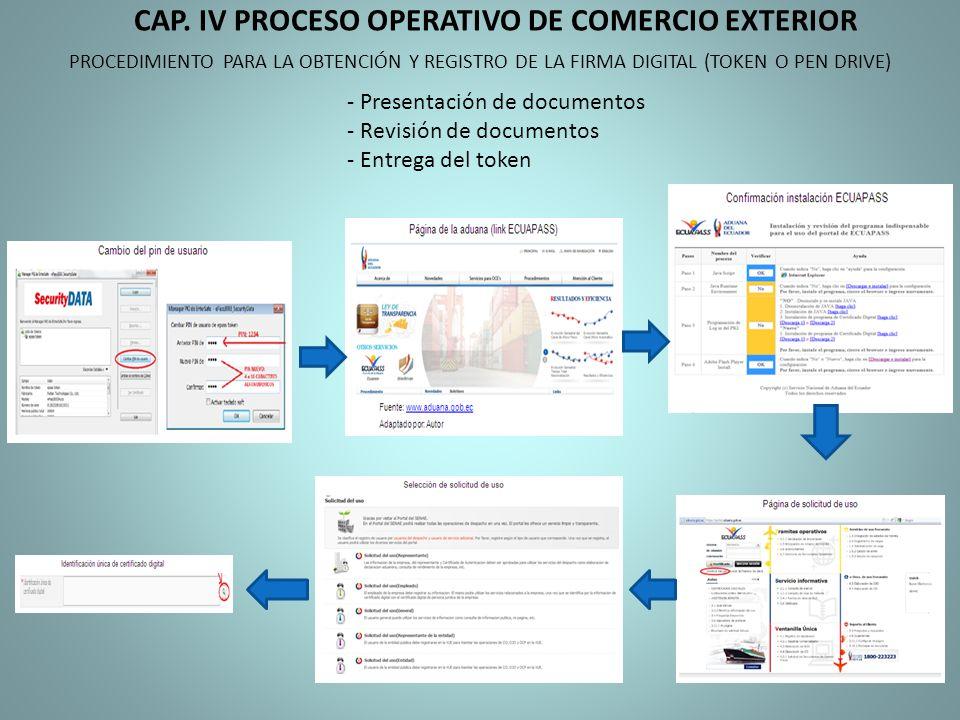 CAP. IV PROCESO OPERATIVO DE COMERCIO EXTERIOR