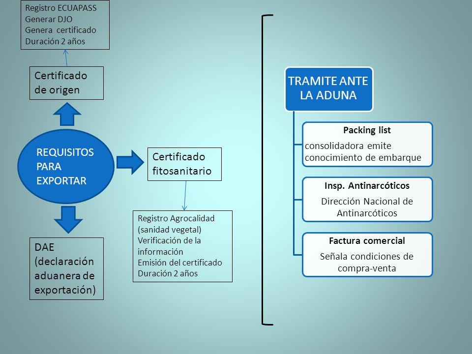 TRAMITE ANTE LA ADUNA Certificado de origen REQUISITOS PARA EXPORTAR
