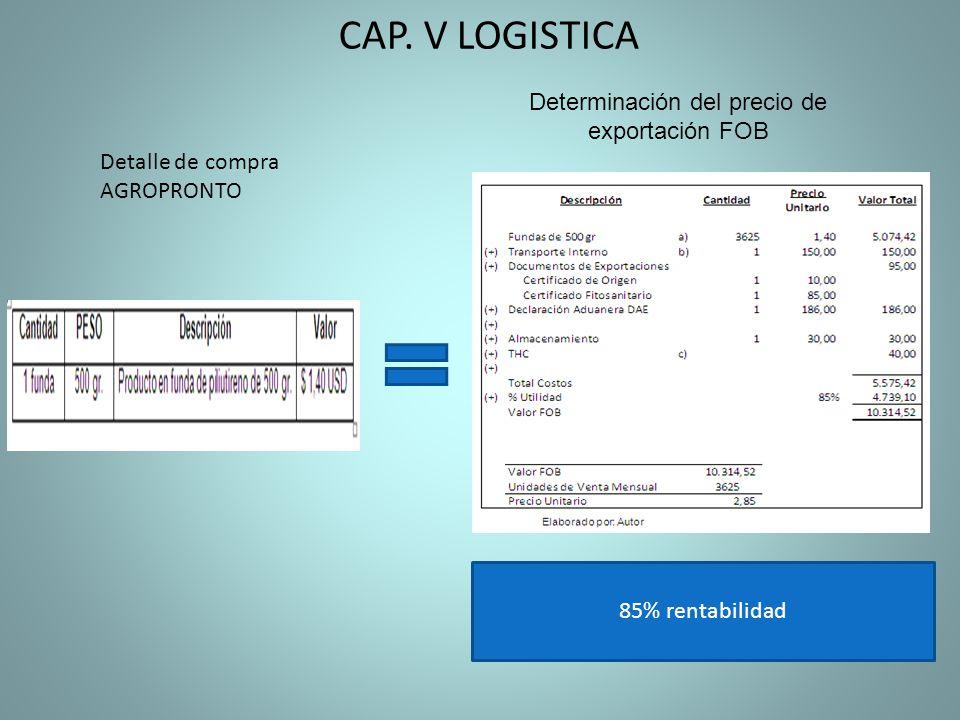 Determinación del precio de exportación FOB