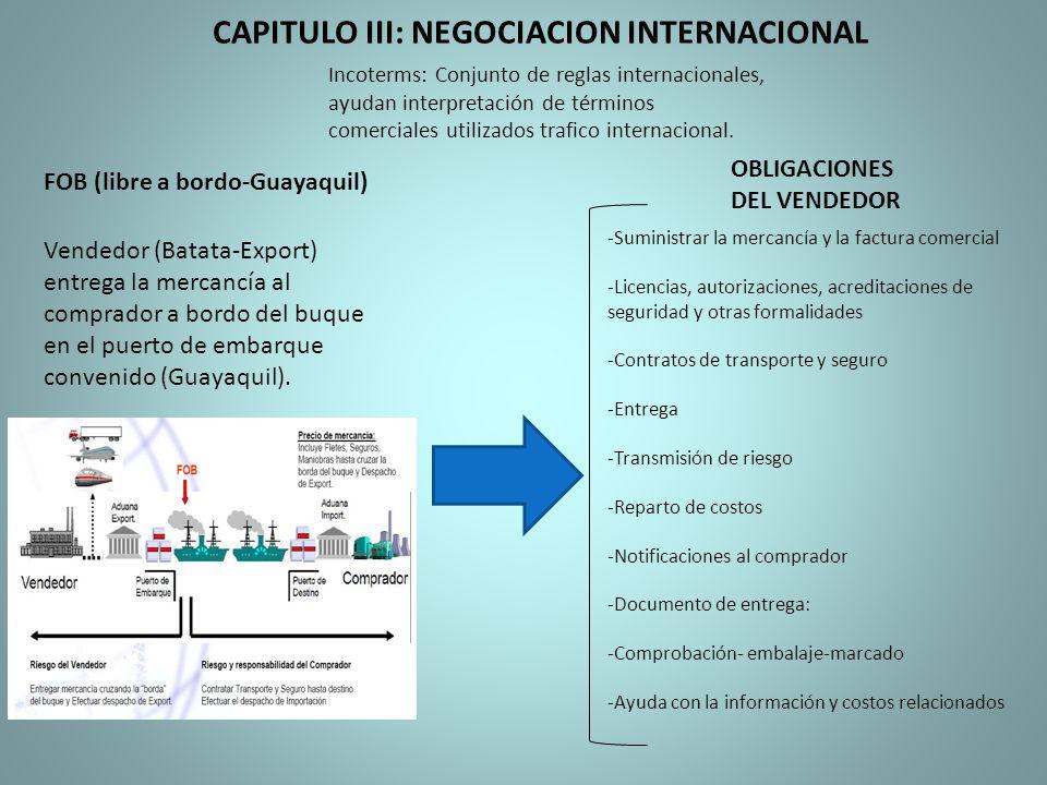CAPITULO III: NEGOCIACION INTERNACIONAL