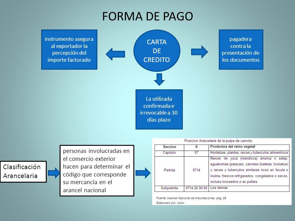 FORMA DE PAGO CARTA DE CREDITO Clasificación Arancelaria