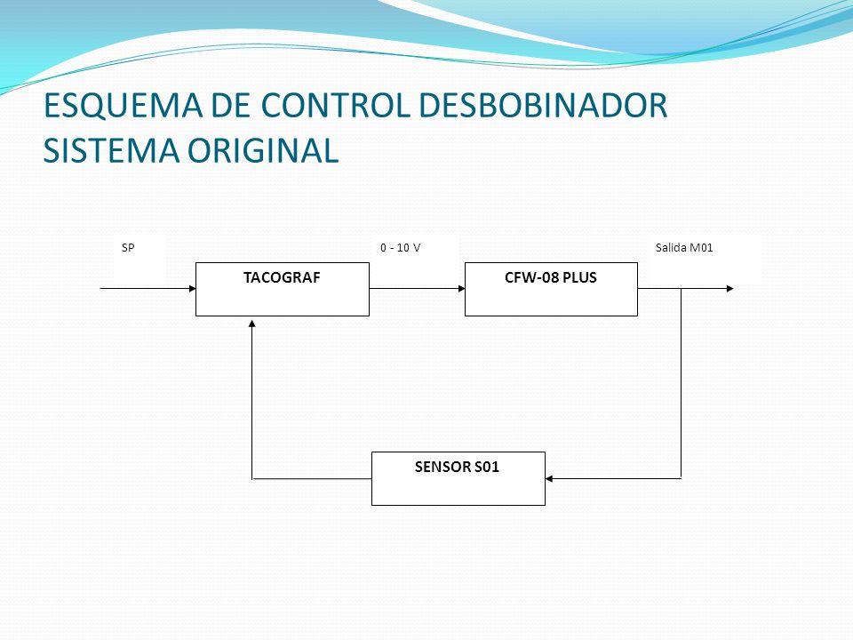 ESQUEMA DE CONTROL DESBOBINADOR SISTEMA ORIGINAL