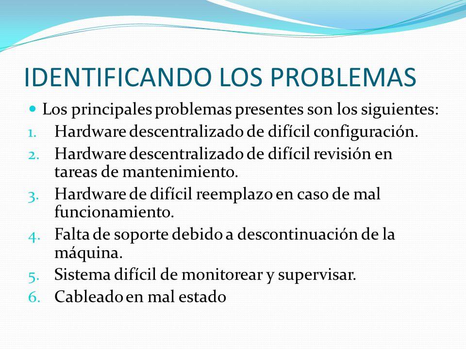 IDENTIFICANDO LOS PROBLEMAS