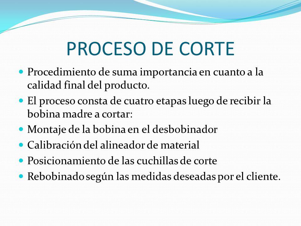 PROCESO DE CORTE Procedimiento de suma importancia en cuanto a la calidad final del producto.