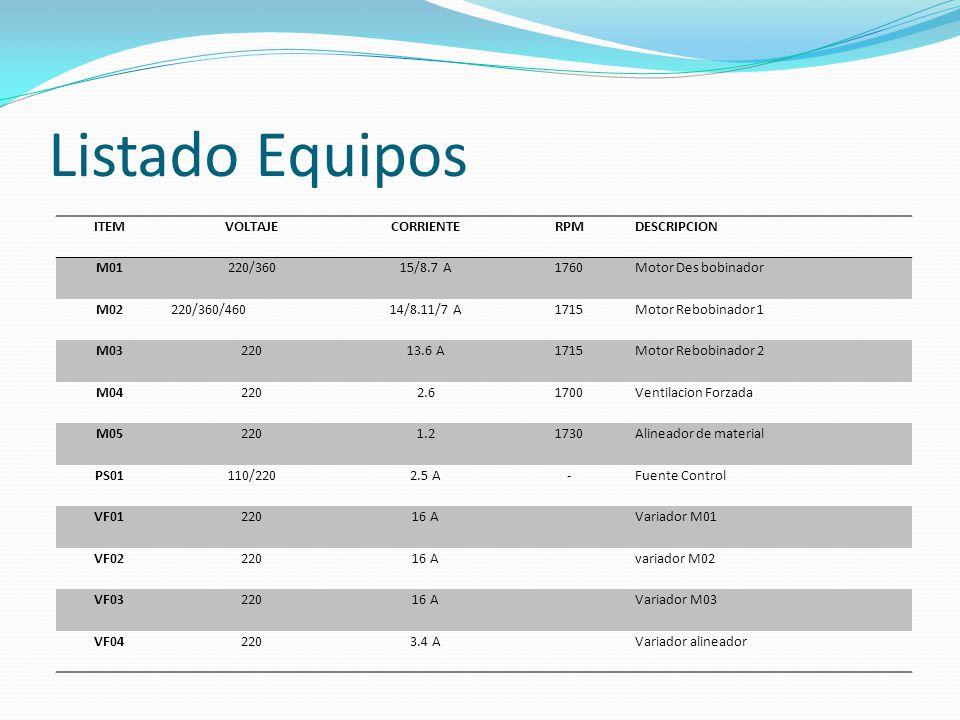 Listado Equipos ITEM VOLTAJE CORRIENTE RPM DESCRIPCION M01 220/360