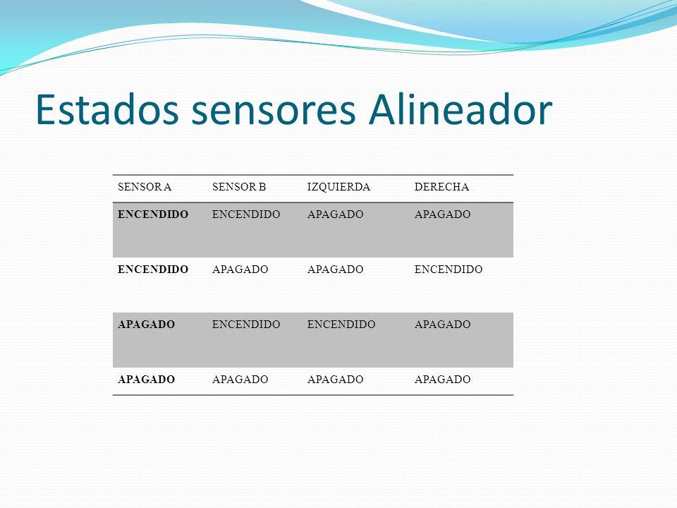 Estados sensores Alineador