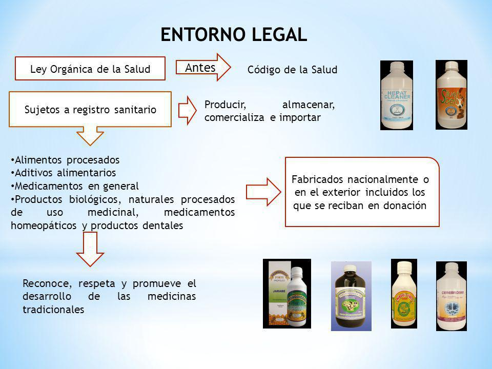 ENTORNO LEGAL Antes Ley Orgánica de la Salud Código de la Salud