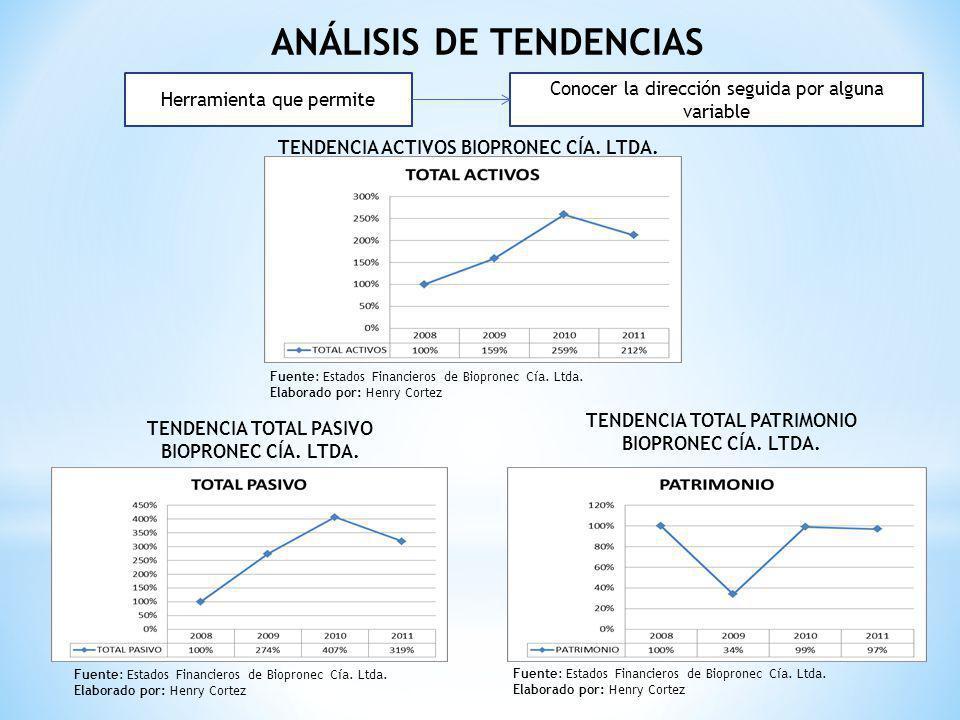 ANÁLISIS DE TENDENCIAS