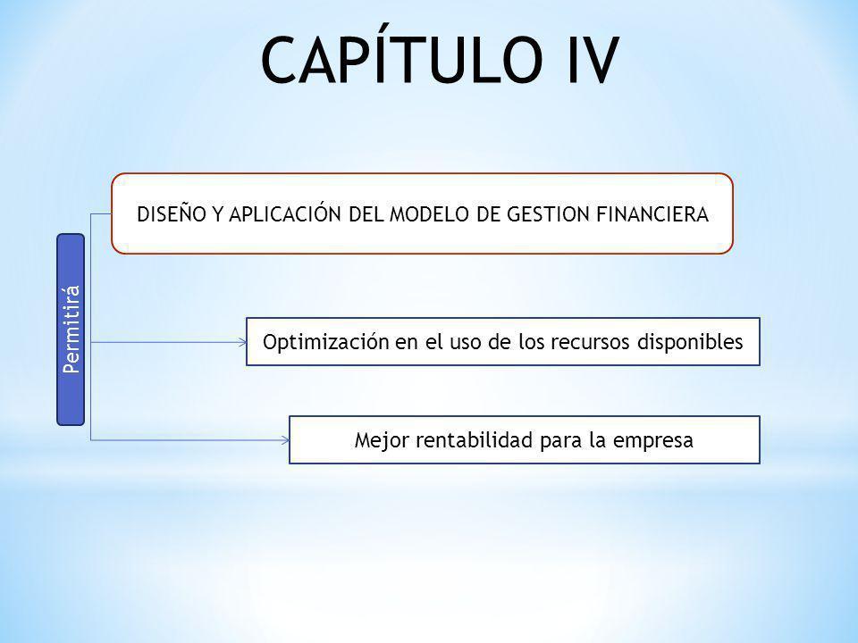 CAPÍTULO IV DISEÑO Y APLICACIÓN DEL MODELO DE GESTION FINANCIERA