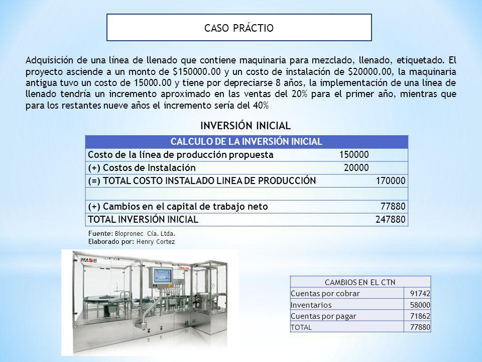 CALCULO DE LA INVERSIÓN INICIAL