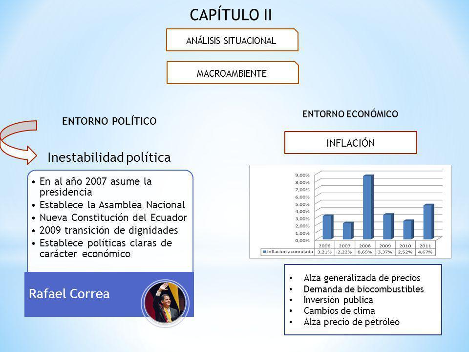Inestabilidad política