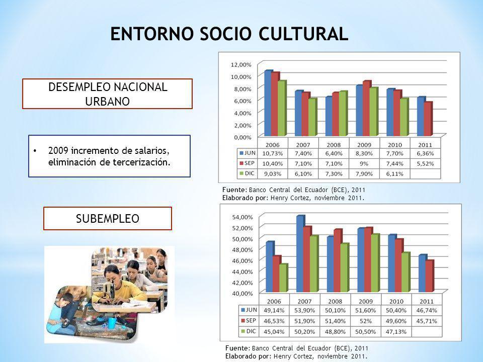 ENTORNO SOCIO CULTURAL