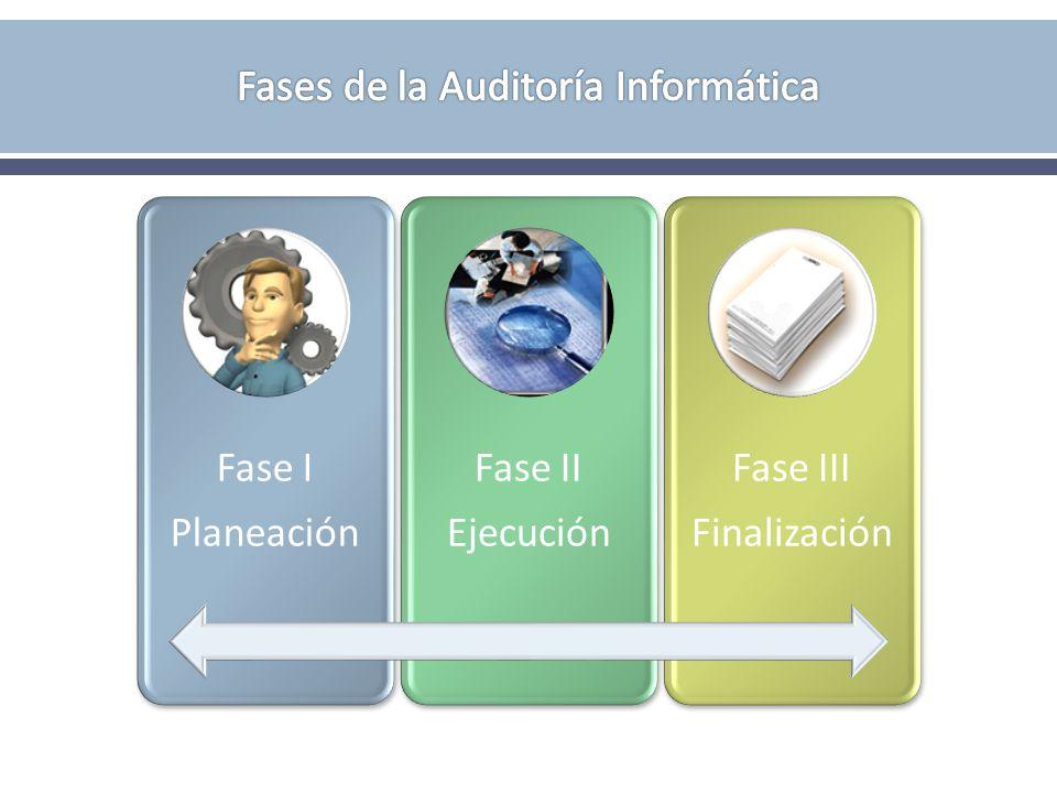 Fases de la Auditoría Informática