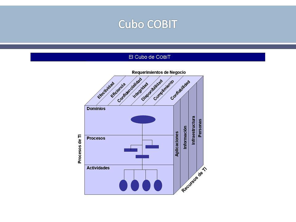 Cubo COBIT