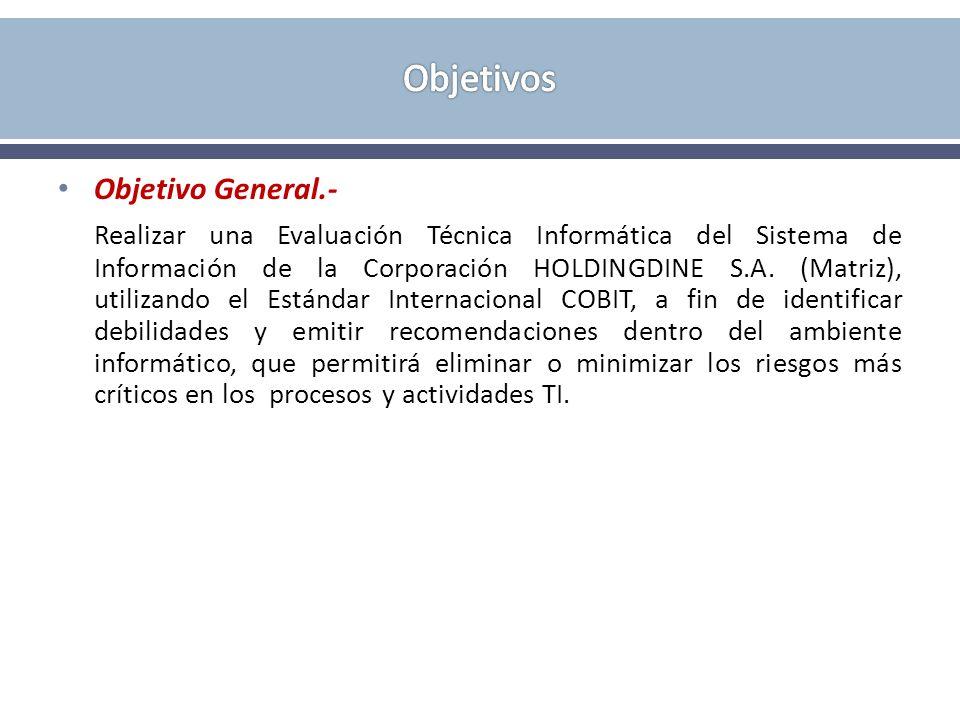 Objetivos Objetivo General.-