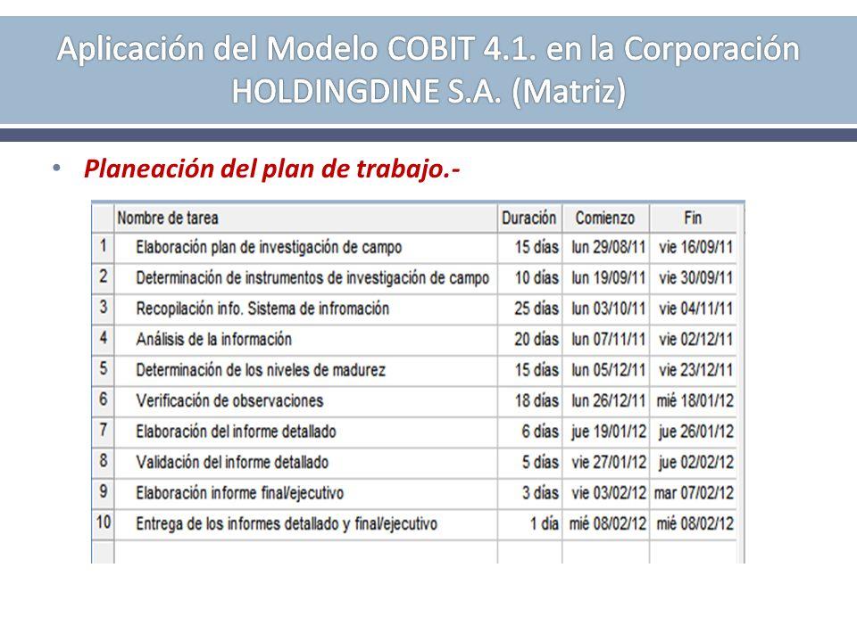 Aplicación del Modelo COBIT 4. 1. en la Corporación HOLDINGDINE S. A
