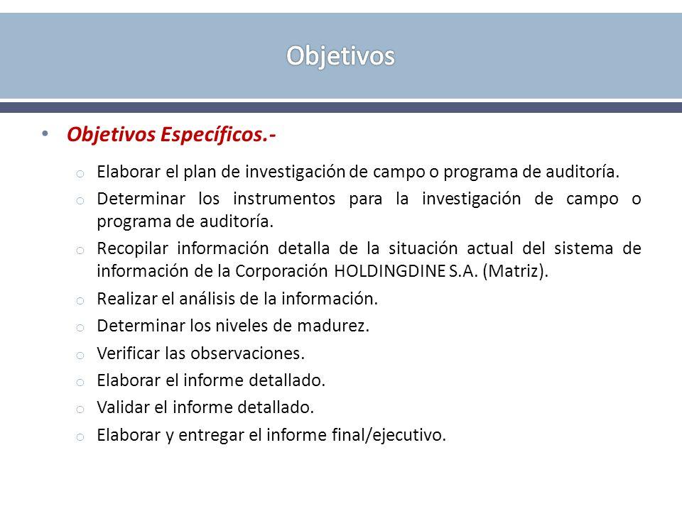 Objetivos Objetivos Específicos.-