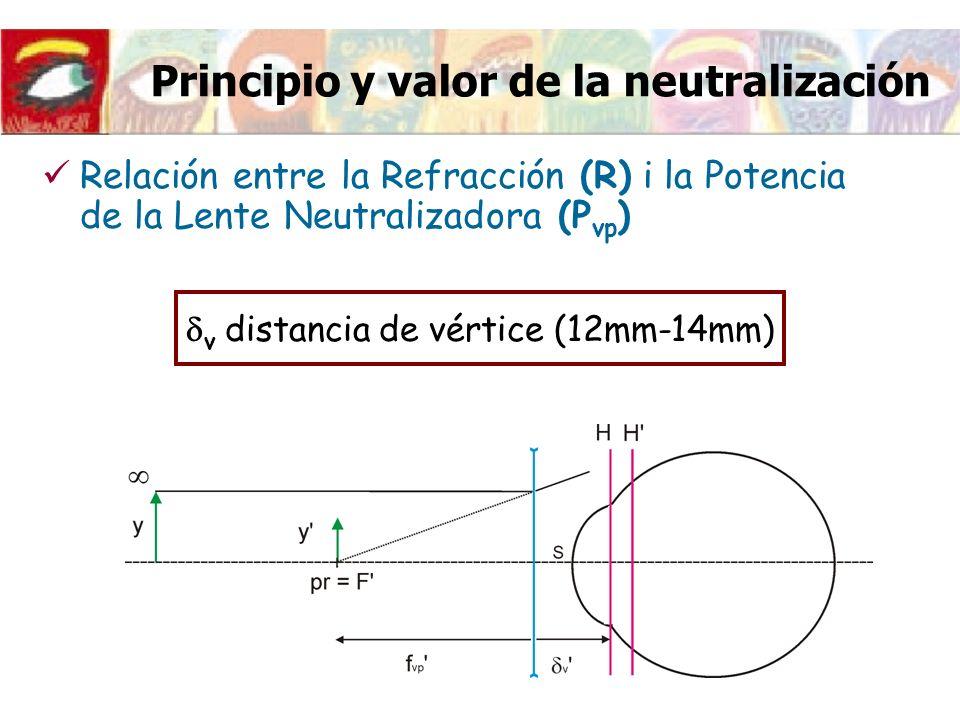 Principio y valor de la neutralización