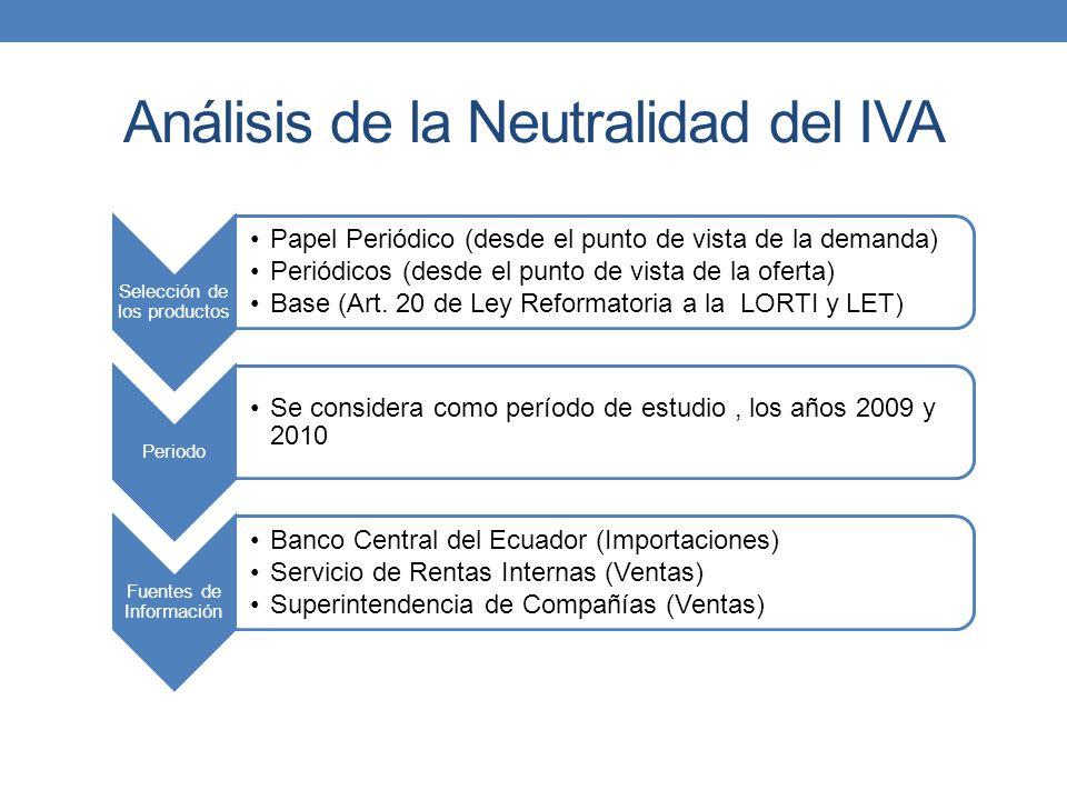 Análisis de la Neutralidad del IVA