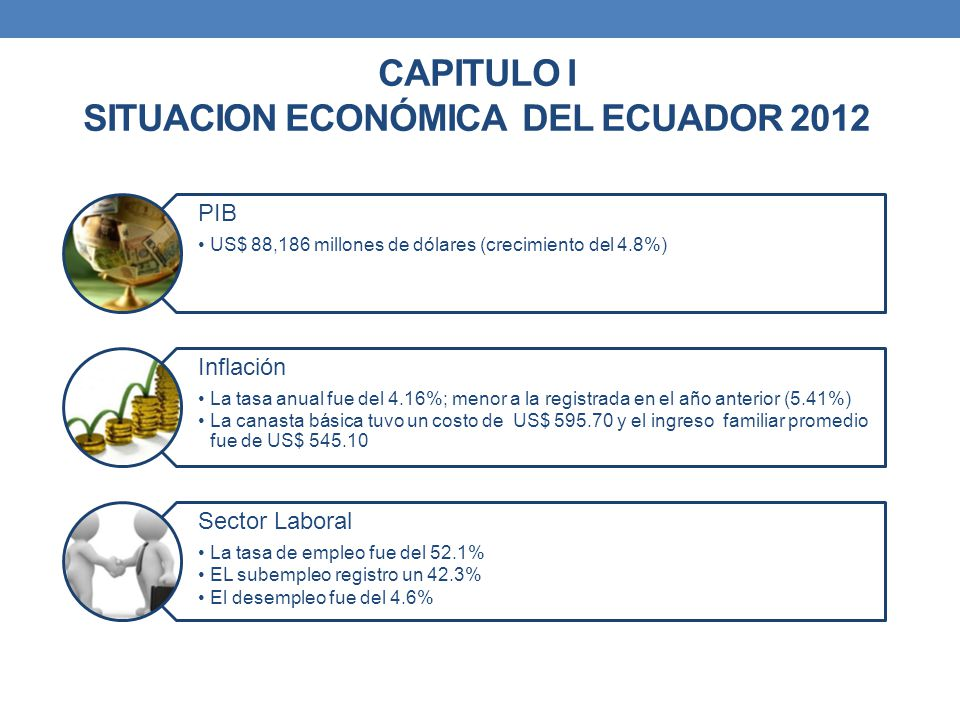 CAPITULO I SITUACION ECONÓMICA DEL ECUADOR 2012