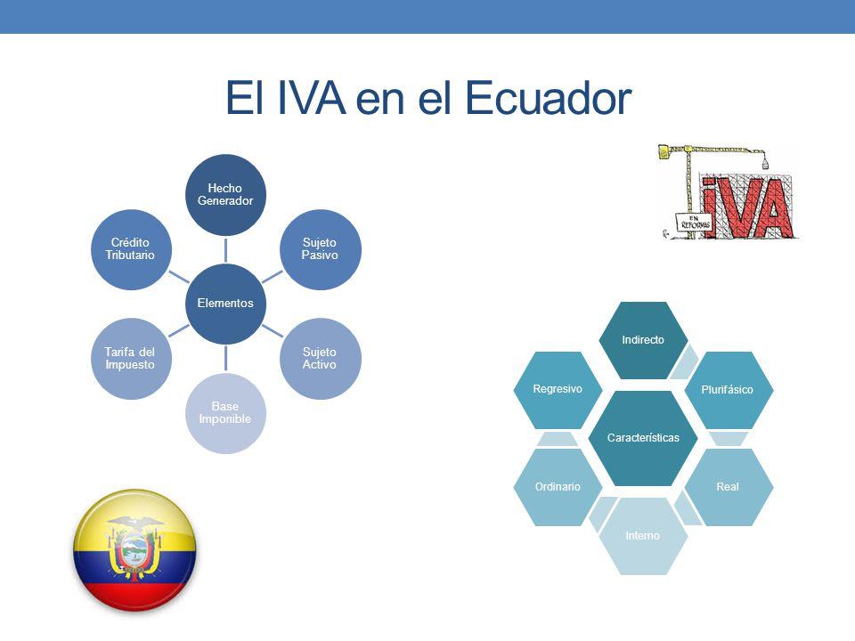 El IVA en el Ecuador Elementos Hecho Generador Sujeto Pasivo