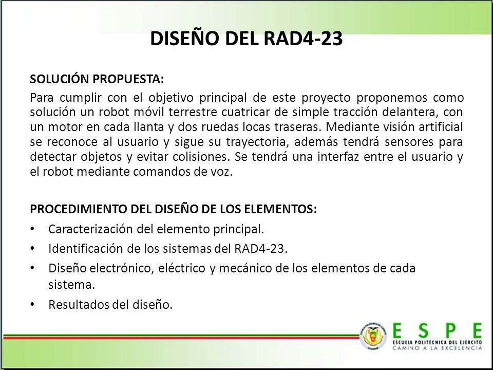 DISEÑO DEL RAD4-23 SOLUCIÓN PROPUESTA: