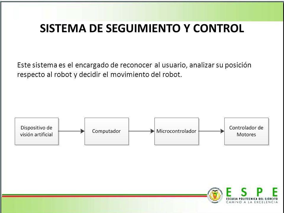 SISTEMA DE SEGUIMIENTO Y CONTROL