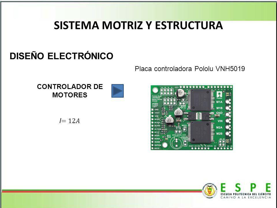 SISTEMA MOTRIZ Y ESTRUCTURA CONTROLADOR DE MOTORES