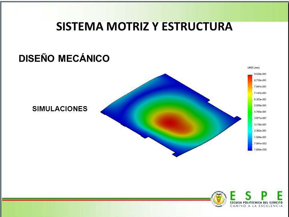 SISTEMA MOTRIZ Y ESTRUCTURA