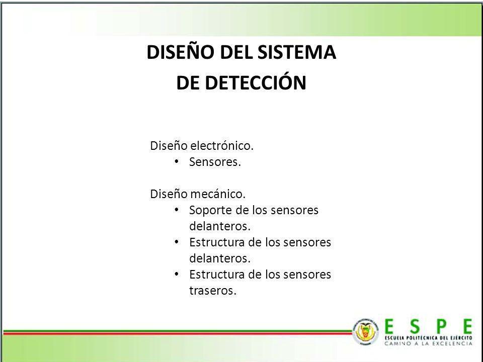 DISEÑO DEL SISTEMA DE DETECCIÓN