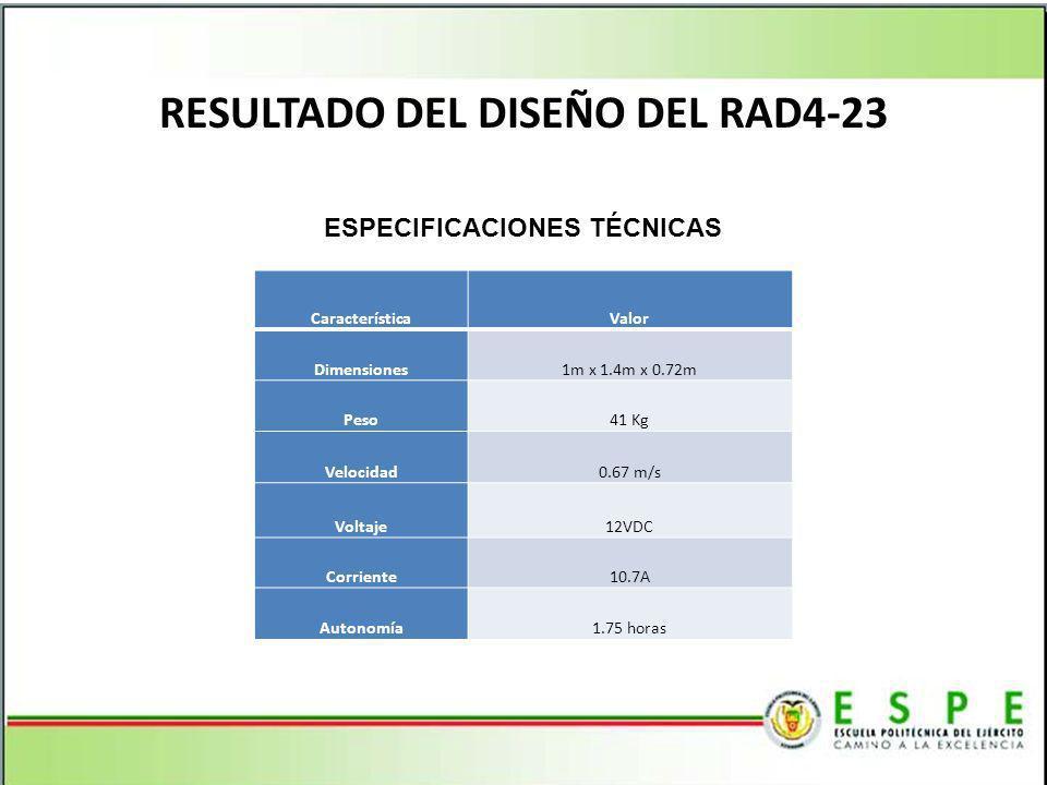 RESULTADO DEL DISEÑO DEL RAD4-23 ESPECIFICACIONES TÉCNICAS