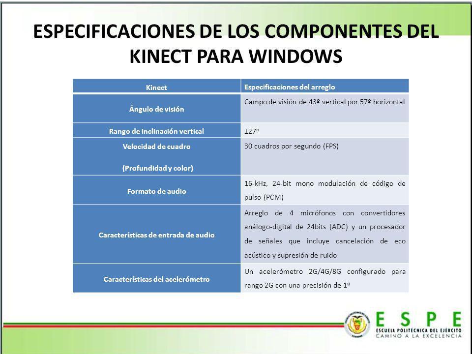 ESPECIFICACIONES DE LOS COMPONENTES DEL KINECT PARA WINDOWS