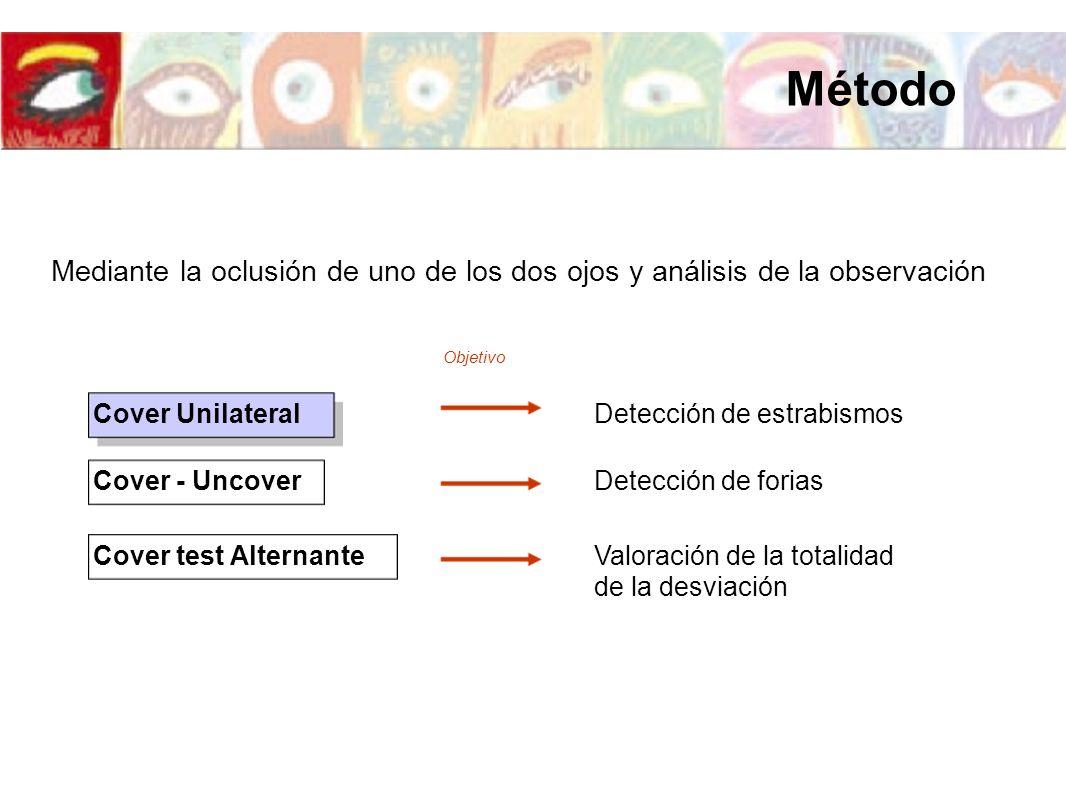 MétodoMediante la oclusión de uno de los dos ojos y análisis de la observación. Objetivo. Cover Unilateral.