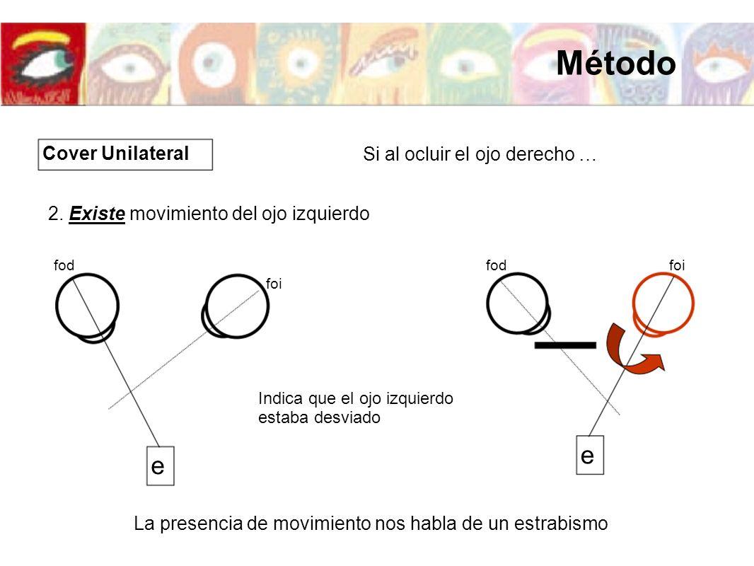 Método e e Cover Unilateral Si al ocluir el ojo derecho …