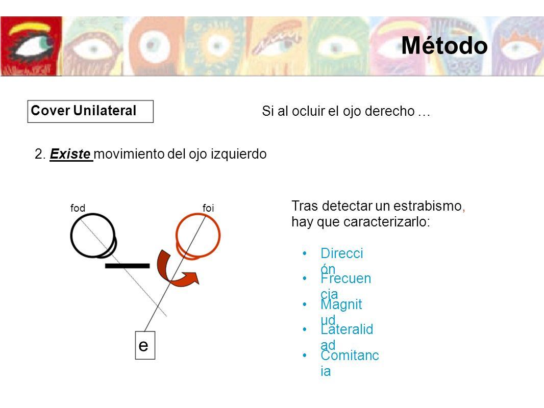 Método e Cover Unilateral Si al ocluir el ojo derecho …