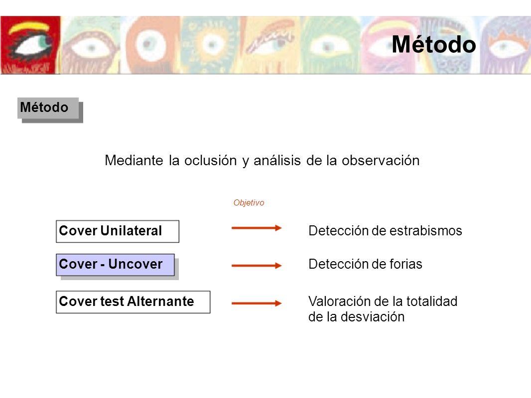 Método Mediante la oclusión y análisis de la observación Método