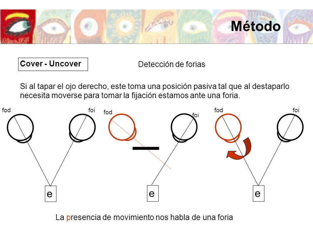 Método e e e Cover - Uncover Detección de forias