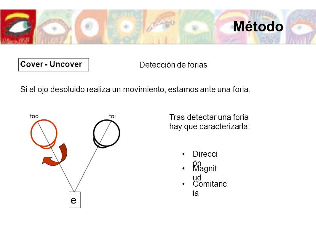 Método e Cover - Uncover Detección de forias