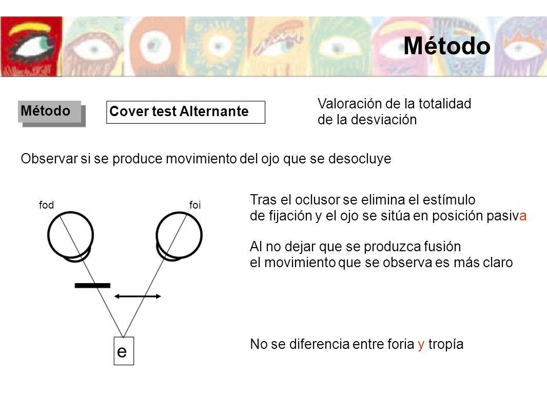 Método e Valoración de la totalidad Método Cover test Alternante