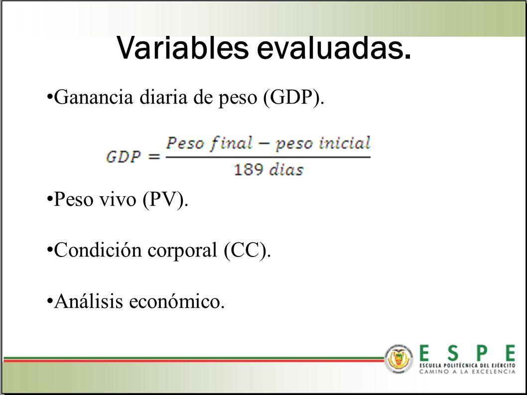 Variables evaluadas. Ganancia diaria de peso (GDP). Peso vivo (PV).
