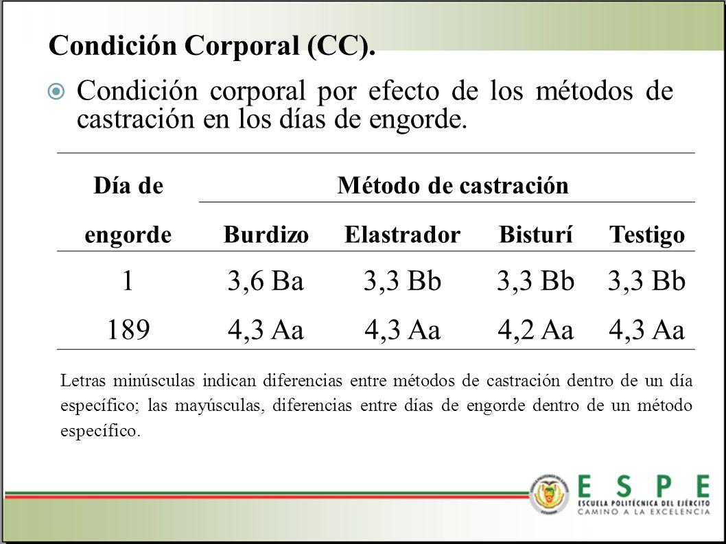 Condición Corporal (CC).