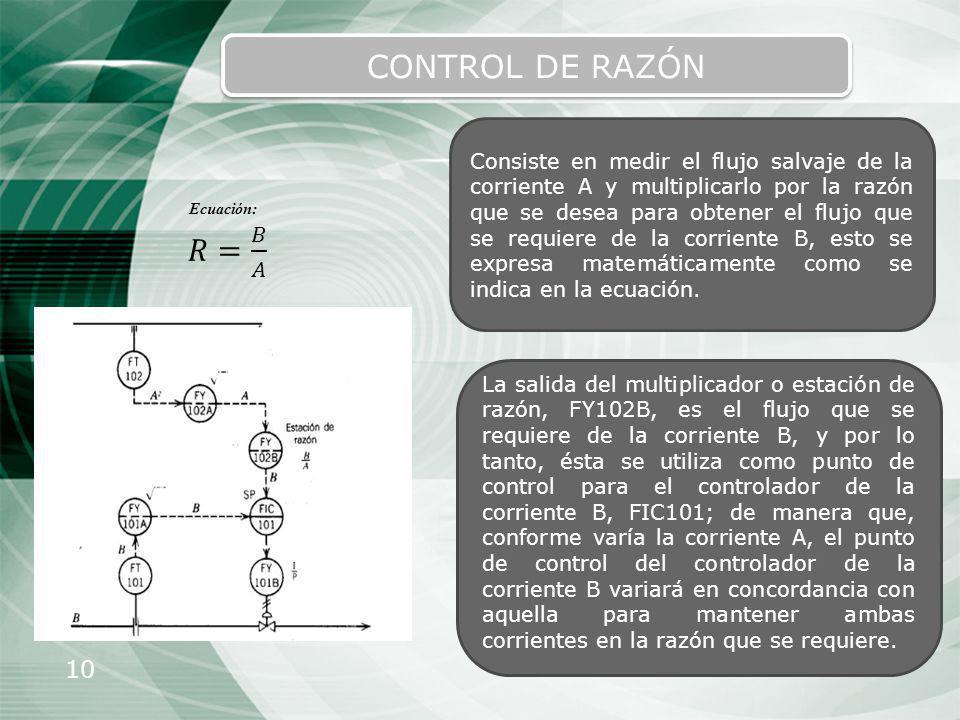 CONTROL DE RAZÓN