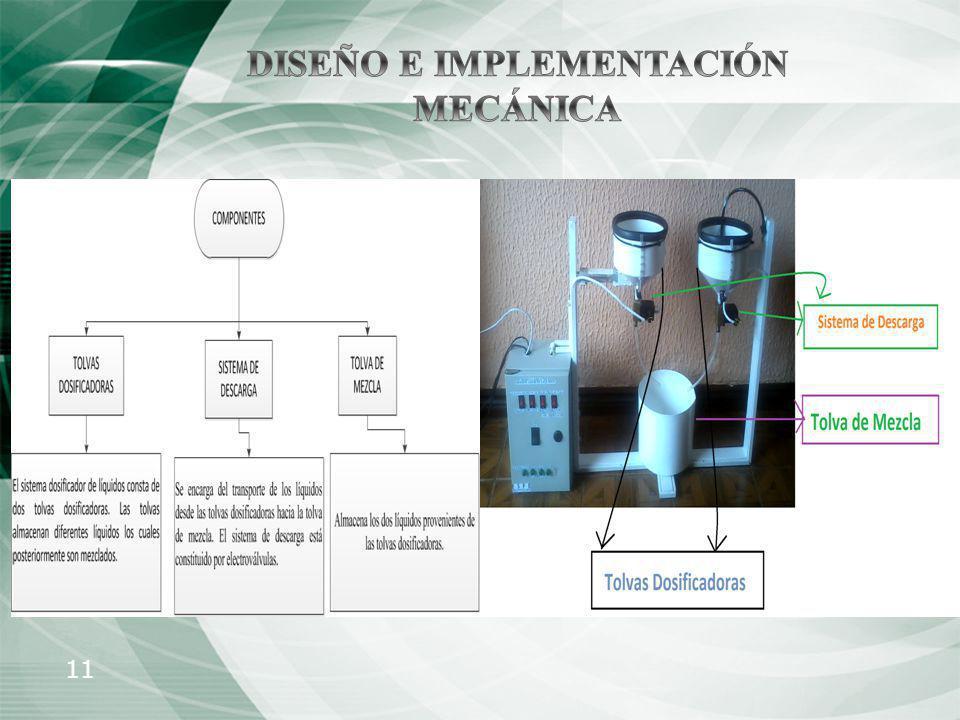 DISEÑO E IMPLEMENTACIÓN MECÁNICA