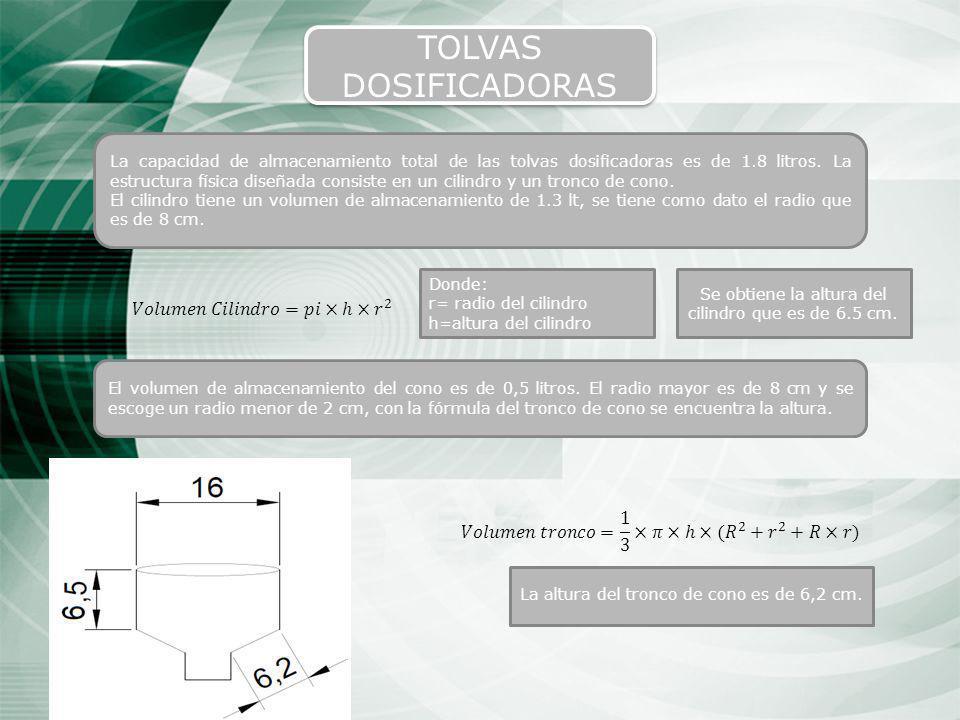 TOLVAS DOSIFICADORAS 𝑉𝑜𝑙𝑢𝑚𝑒𝑛 𝐶𝑖𝑙𝑖𝑛𝑑𝑟𝑜=𝑝𝑖×ℎ× 𝑟 2