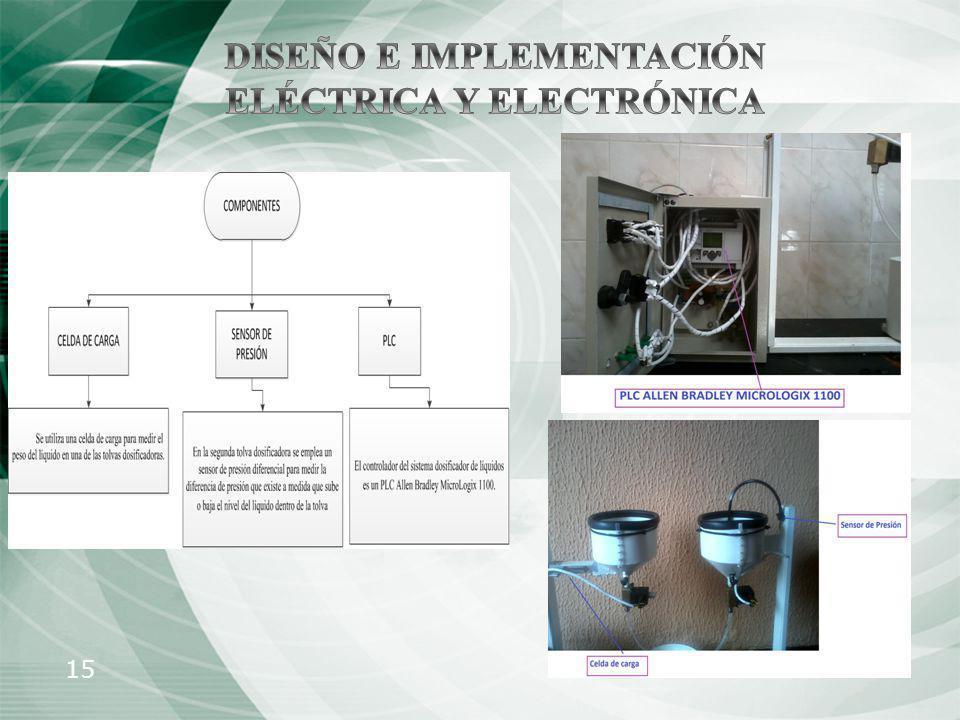 DISEÑO E IMPLEMENTACIÓN ELÉCTRICA Y ELECTRÓNICA