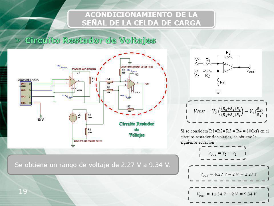 ACONDICIONAMIENTO DE LA SEÑAL DE LA CELDA DE CARGA