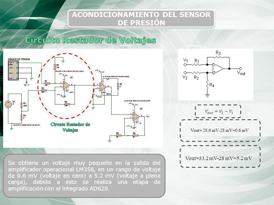 ACONDICIONAMIENTO DEL SENSOR DE PRESIÓN