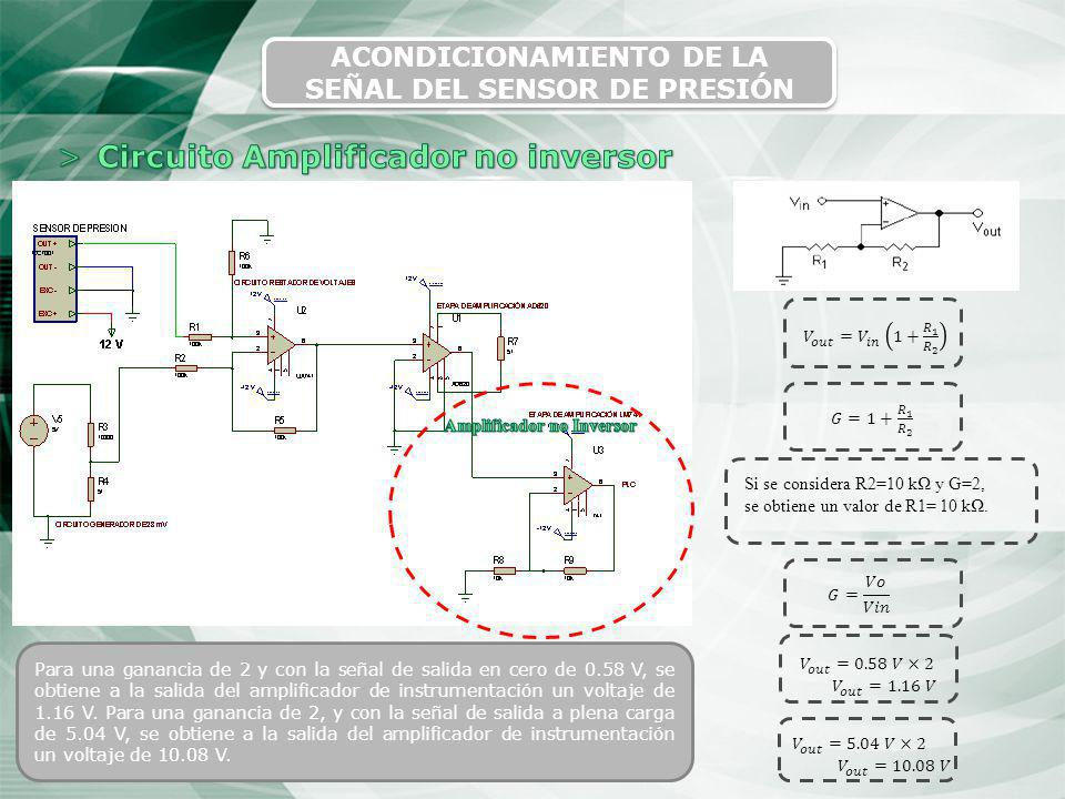 𝑉 𝑜𝑢𝑡 = 𝑉 𝑖𝑛 1+ 𝑅 1 𝑅 2 Circuito Amplificador no inversor