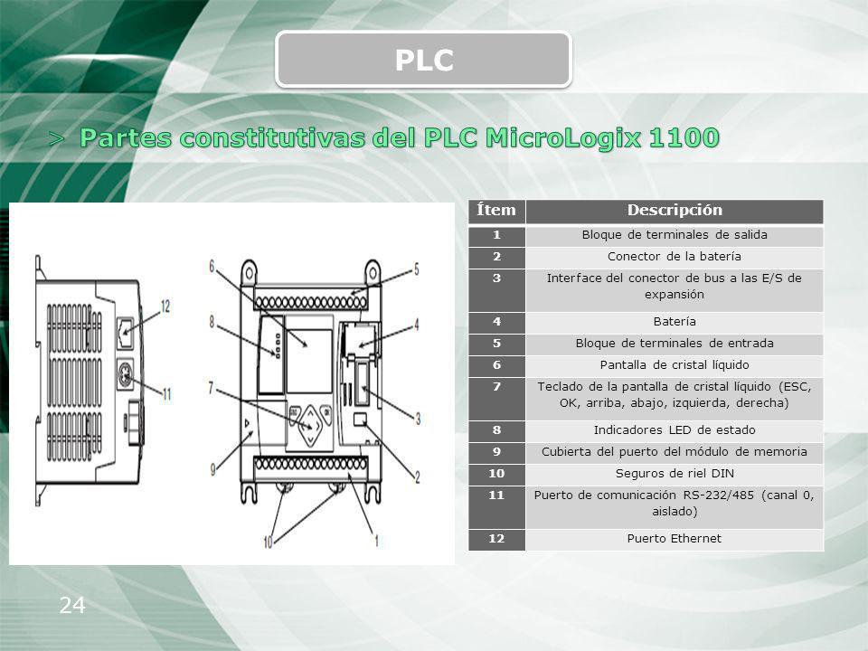 PLC Partes constitutivas del PLC MicroLogix 1100 Ítem Descripción 1