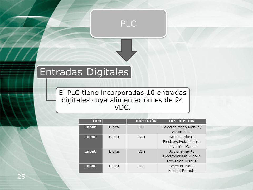 Entradas Digitales PLC